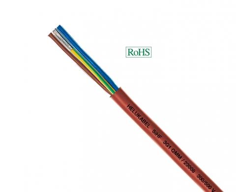 Cables resistentes al calor
